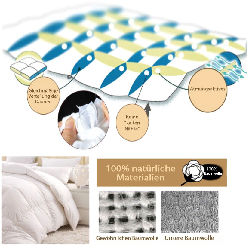 daunendecke 220x240 fabulous fantastisch daunendecke x obb premium weiss edel with daunendecke. Black Bedroom Furniture Sets. Home Design Ideas